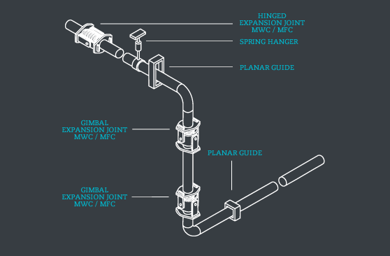 Gimbal expansion joint applications, two gimbals plus hinged. Case 2 diagram