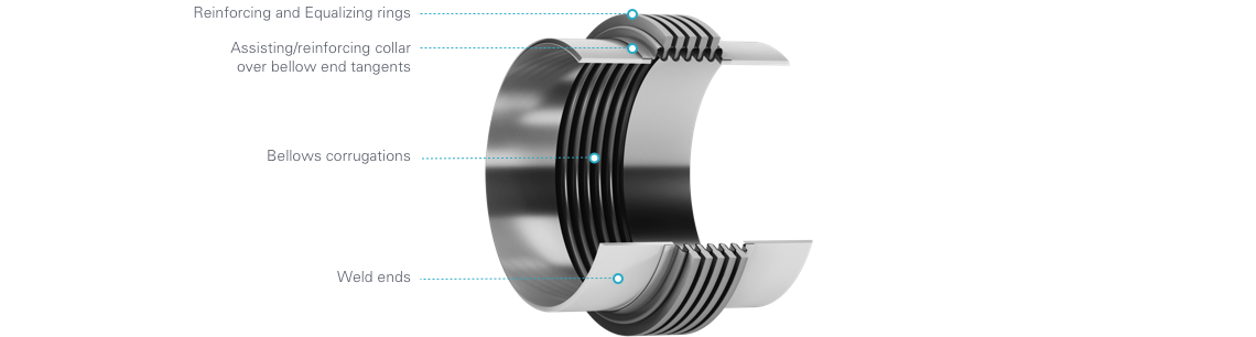 Metal expansion joint - Collars Rings Example