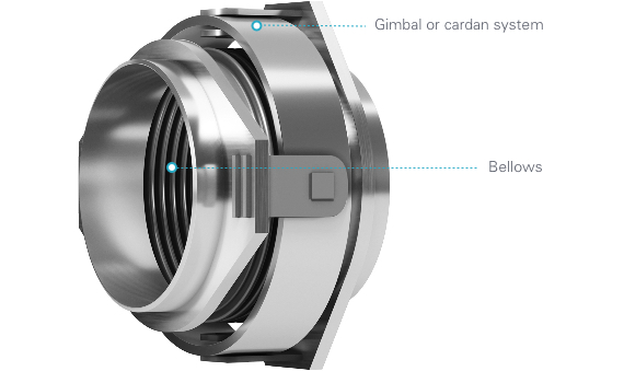 Metal expansion joint - Gimbal Example