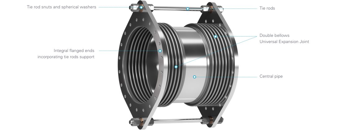 Metal expansion joint - Rods Example